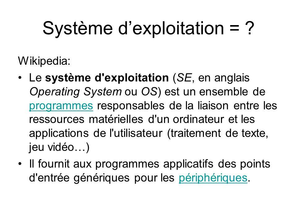programmes applicatifs de base Des applications et services souvent installés ensembles avec le SE E.g.
