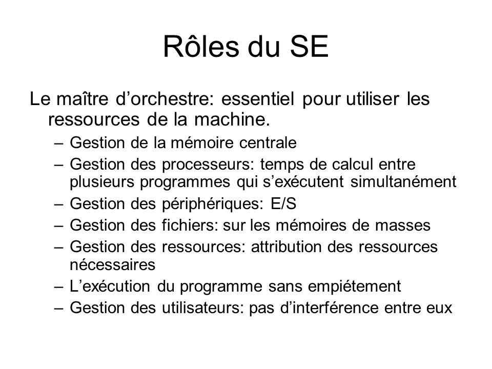 Rôles du SE Le maître dorchestre: essentiel pour utiliser les ressources de la machine.