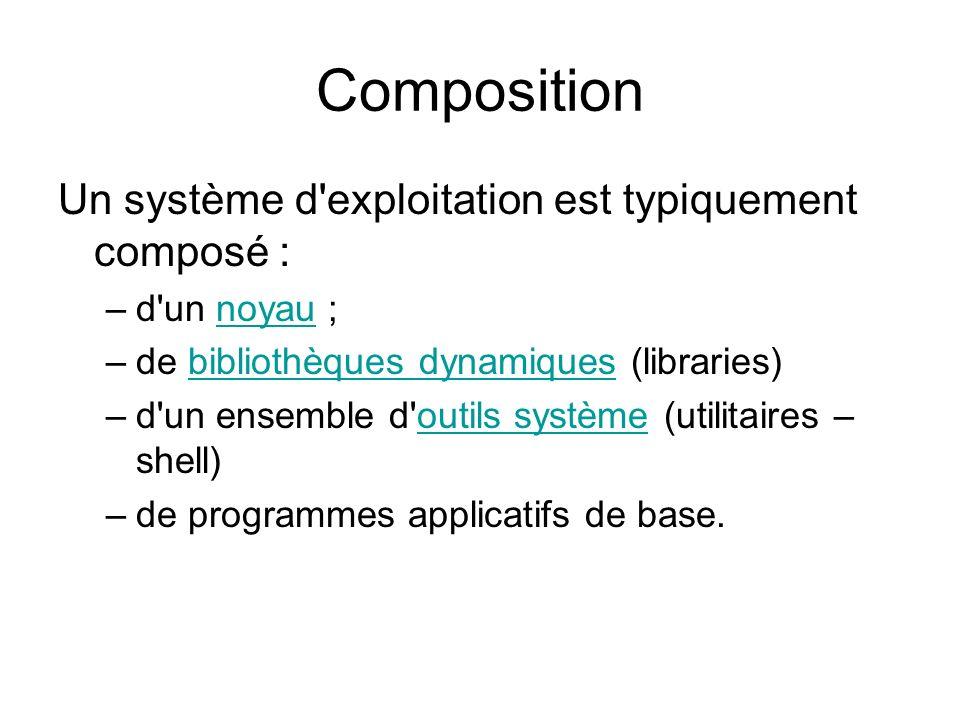 Composition Un système d exploitation est typiquement composé : –d un noyau ;noyau –de bibliothèques dynamiques (libraries)bibliothèques dynamiques –d un ensemble d outils système (utilitaires – shell)outils système –de programmes applicatifs de base.