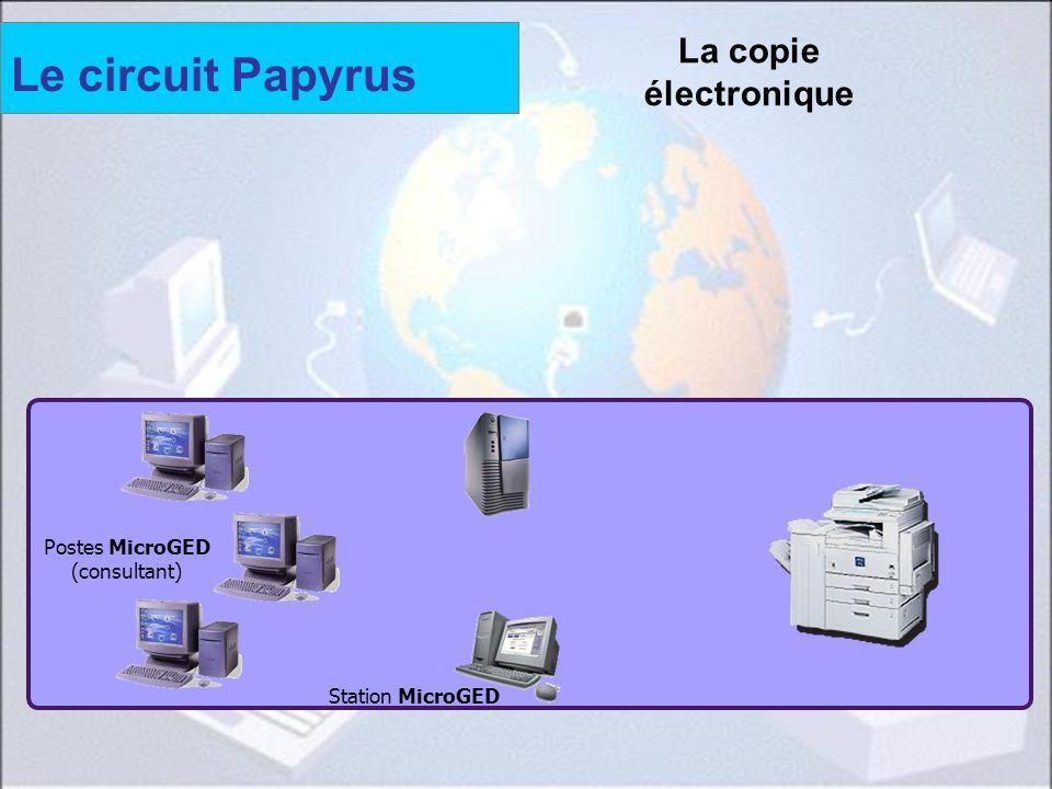 Papyrus en résumé Plate-forme Papyrus Produit évolutif Archive Tous les types de fichiers Information rapidement accessible Annuaire Unifié des contacts Orienté Utilisateur Facilité administration