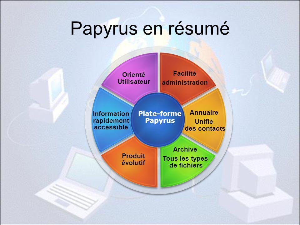 Papyrus en résumé Plate-forme Papyrus Produit évolutif Archive Tous les types de fichiers Information rapidement accessible Annuaire Unifié des contac