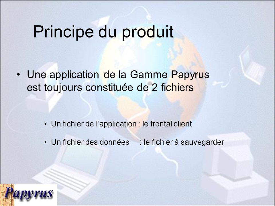 Principe du produit Une application de la Gamme Papyrus est toujours constituée de 2 fichiers Un fichier de lapplication : le frontal client Un fichie