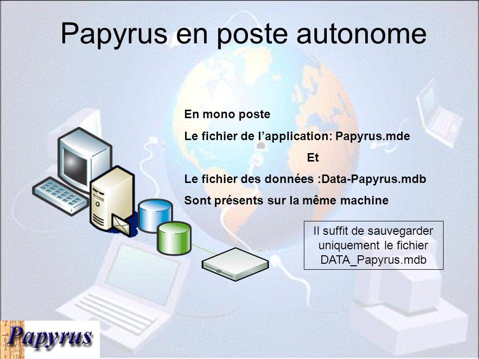 Papyrus en réseau Données à sauvegarder En plus de vos documents Le ou les fichiers DATA-Papyrus.mdb Chaque poste client possède le fichier Application Papyrus.mde Clients Papyrus Serveur de données Papyrus Attache des bases Au premier lancement de lapplication Numérisation