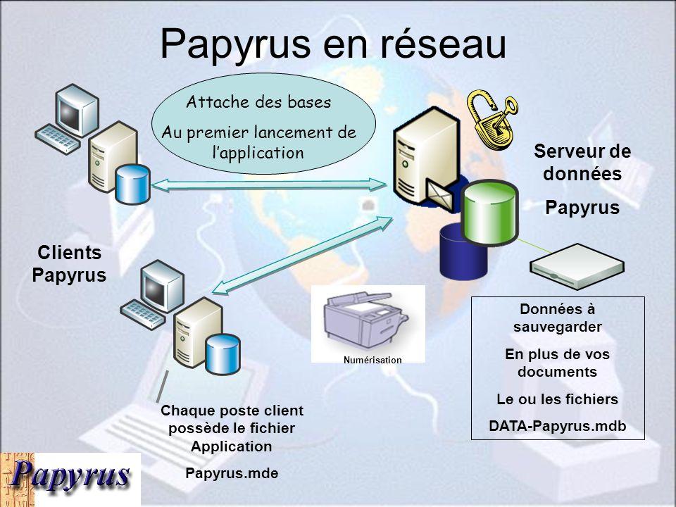 Papyrus en réseau Données à sauvegarder En plus de vos documents Le ou les fichiers DATA-Papyrus.mdb Chaque poste client possède le fichier Applicatio