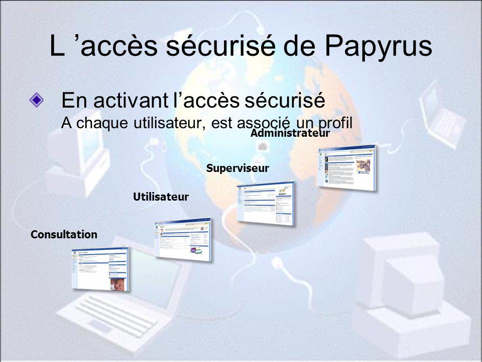 L accès sécurisé de Papyrus En activant laccès sécurisé A chaque utilisateur, est associé un profil Cest ladministrateur qui est habilité à créer les utilisateurs et leur affecter un profil Consultation Utilisateur Superviseur Administrateur