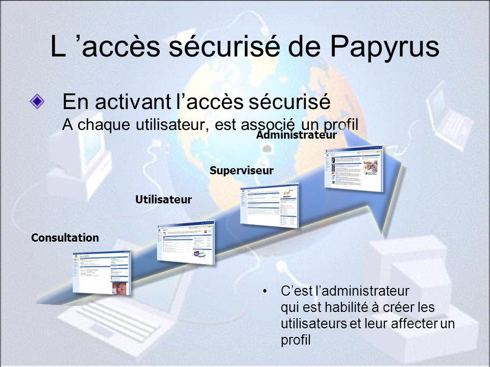 Les 4 profils Papyrus Administrateur possède tous les droits Consultation : ne peut que visualiser les courriers Le superviseur possède tous les droits sauf la suppression dun courrier Lutilisateur : opérateur de saisie, ne peut créer les entrées dans les fichiers annexes
