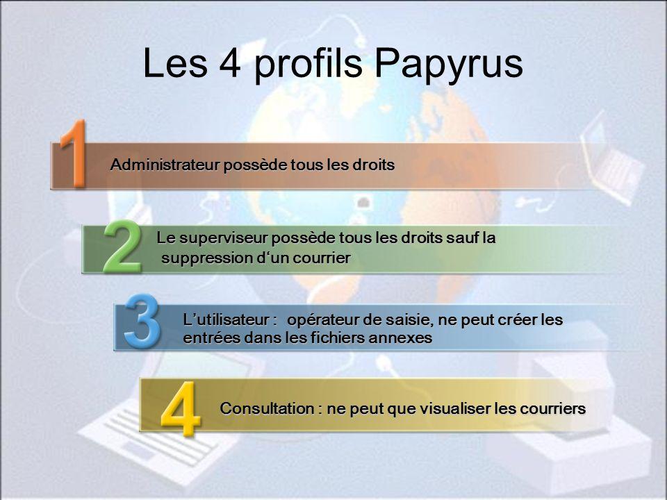 Les 4 profils Papyrus Administrateur possède tous les droits Consultation : ne peut que visualiser les courriers Le superviseur possède tous les droit