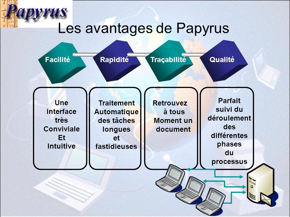 Les avantages de Papyrus FacilitéRapiditéTraçabilitéQualité Une interface très Conviviale Et Intuitive Traitement Automatique des tâches longues et fa