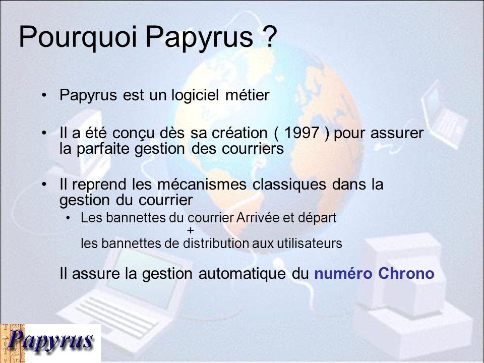 Pourquoi Papyrus ? Papyrus est un logiciel métier Il a été conçu dès sa création ( 1997 ) pour assurer la parfaite gestion des courriers Il reprend le