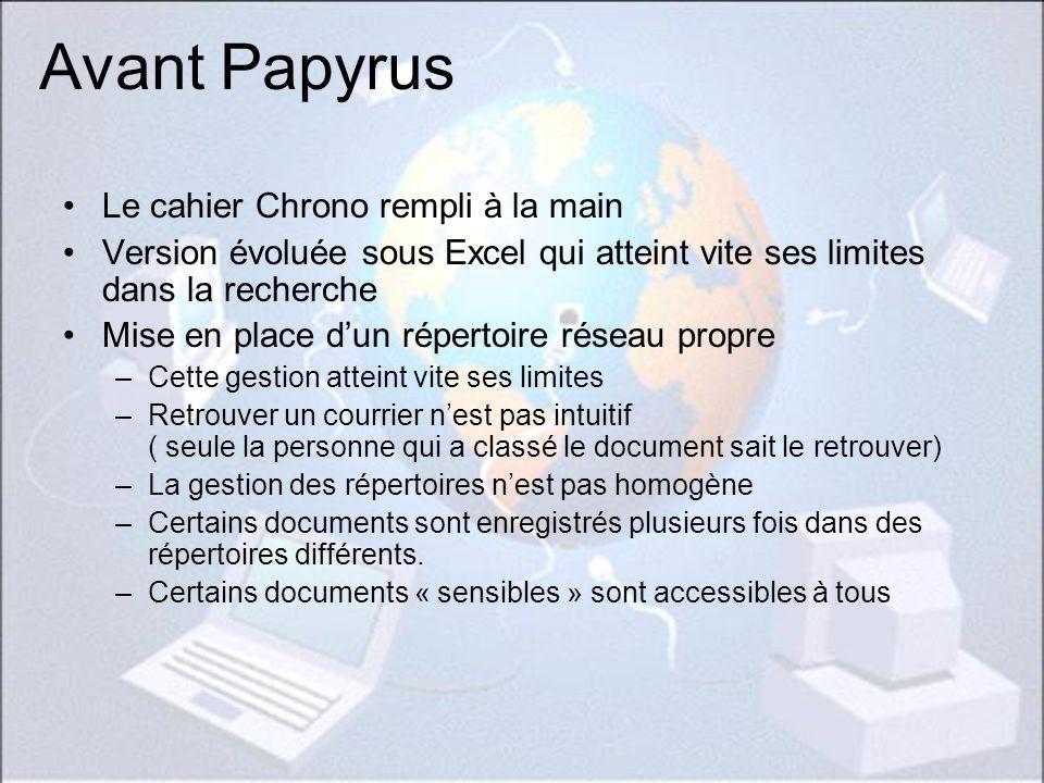 Avant Papyrus Le cahier Chrono rempli à la main Version évoluée sous Excel qui atteint vite ses limites dans la recherche Mise en place dun répertoire