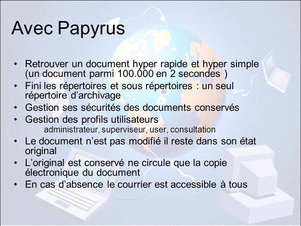 Avec Papyrus Retrouver un document hyper rapide et hyper simple (un document parmi 100.000 en 2 secondes ) Fini les répertoires et sous répertoires :