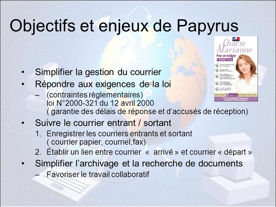 Objectifs et enjeux de Papyrus Simplifier la gestion du courrier Répondre aux exigences de la loi –(contraintes règlementaires) loi N°2000-321 du 12 a