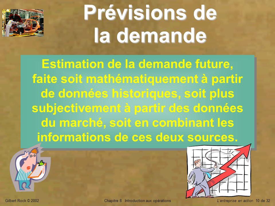 Gilbert Rock © 2002Chapitre 8 Introduction aux opérationsLentreprise en action 10 de 32 Prévisions de la demande Estimation de la demande future, fait