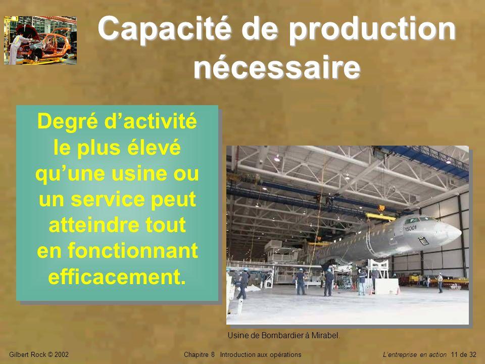 Gilbert Rock © 2002Chapitre 8 Introduction aux opérationsLentreprise en action 11 de 32 Capacité de production nécessaire Degré dactivité le plus élevé quune usine ou un service peut atteindre tout en fonctionnant efficacement.