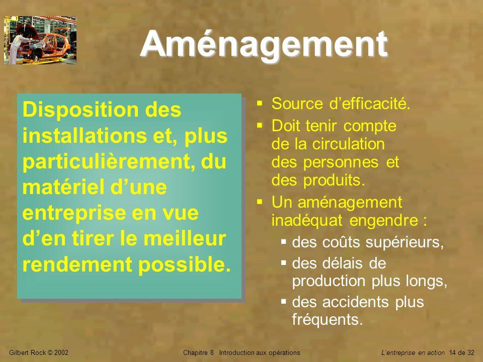 Gilbert Rock © 2002Chapitre 8 Introduction aux opérationsLentreprise en action 14 de 32 Aménagement Source defficacité. Doit tenir compte de la circul