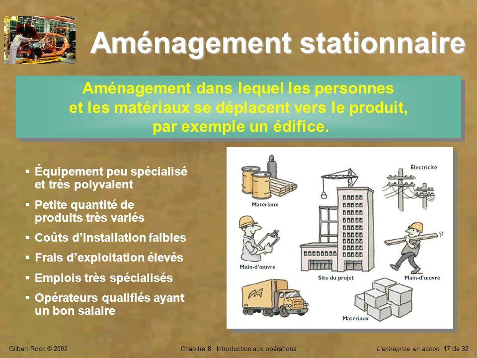 Gilbert Rock © 2002Chapitre 8 Introduction aux opérationsLentreprise en action 17 de 32 Aménagement stationnaire Aménagement dans lequel les personnes et les matériaux se déplacent vers le produit, par exemple un édifice.