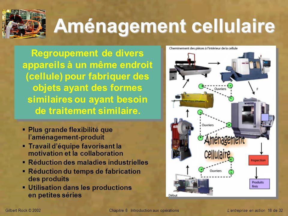 Gilbert Rock © 2002Chapitre 8 Introduction aux opérationsLentreprise en action 18 de 32 Aménagement cellulaire Regroupement de divers appareils à un même endroit (cellule) pour fabriquer des objets ayant des formes similaires ou ayant besoin de traitement similaire.