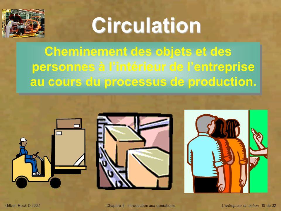 Gilbert Rock © 2002Chapitre 8 Introduction aux opérationsLentreprise en action 19 de 32 Circulation Cheminement des objets et des personnes à lintérie