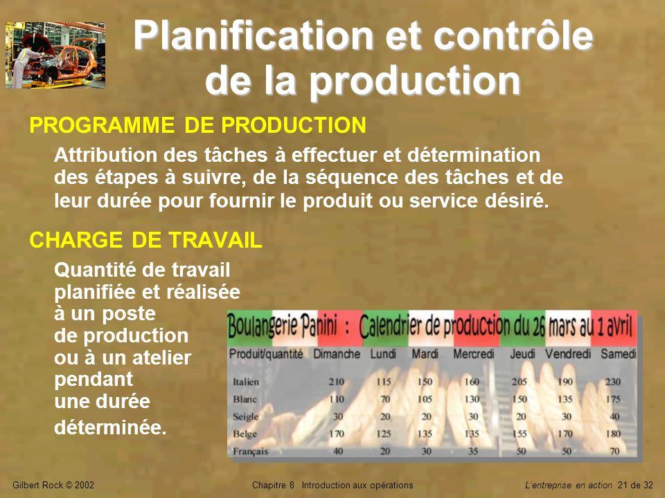 Gilbert Rock © 2002Chapitre 8 Introduction aux opérationsLentreprise en action 21 de 32 Planification et contrôle de la production PROGRAMME DE PRODUC