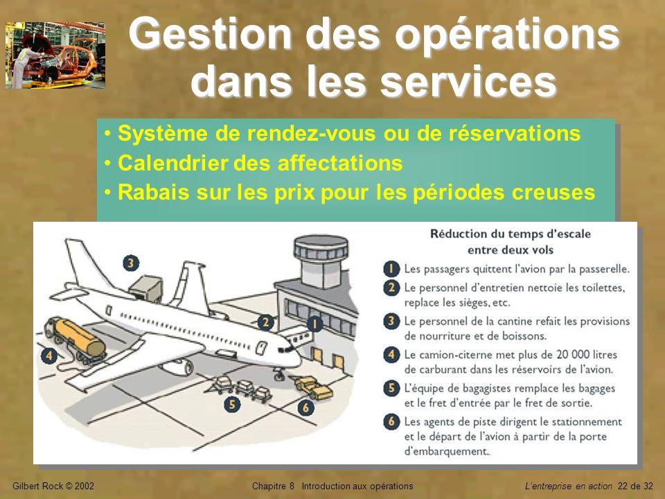 Gilbert Rock © 2002Chapitre 8 Introduction aux opérationsLentreprise en action 22 de 32 Gestion des opérations dans les services Système de rendez-vou
