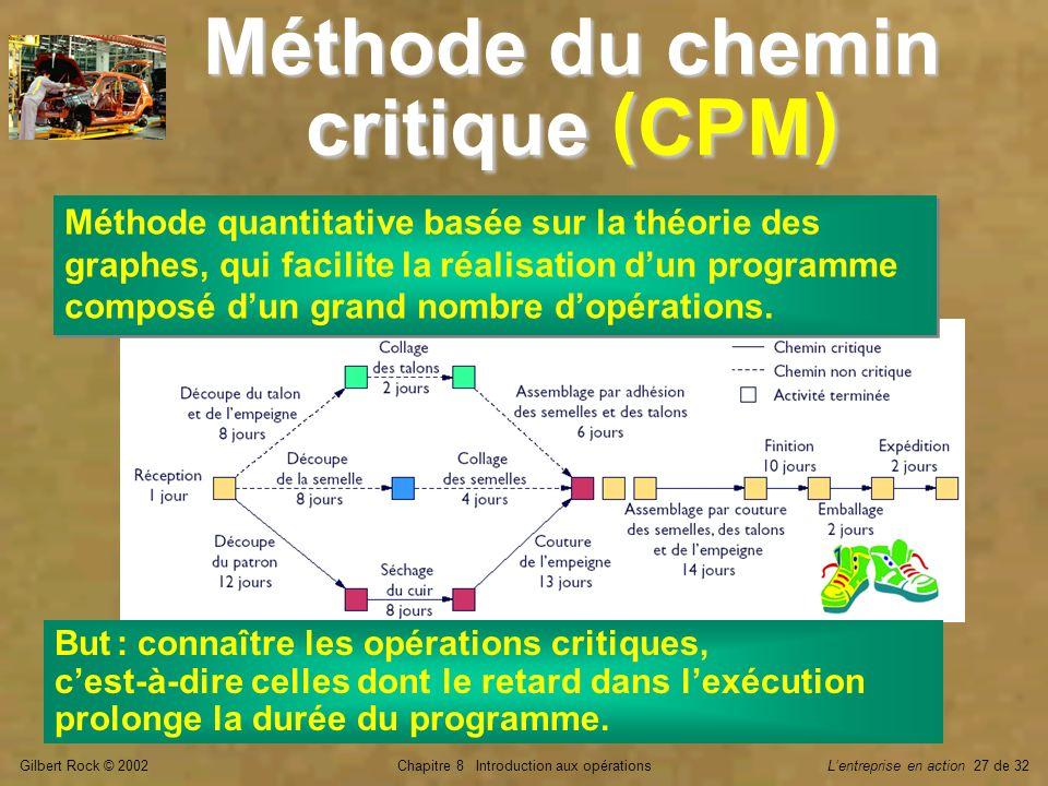 Gilbert Rock © 2002Chapitre 8 Introduction aux opérationsLentreprise en action 27 de 32 Méthode du chemin critique ( CPM ) Méthode quantitative basée
