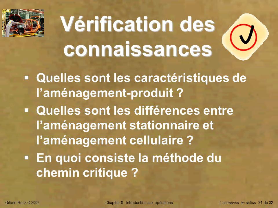 Gilbert Rock © 2002Chapitre 8 Introduction aux opérationsLentreprise en action 31 de 32 Vérification des connaissances Quelles sont les caractéristiqu