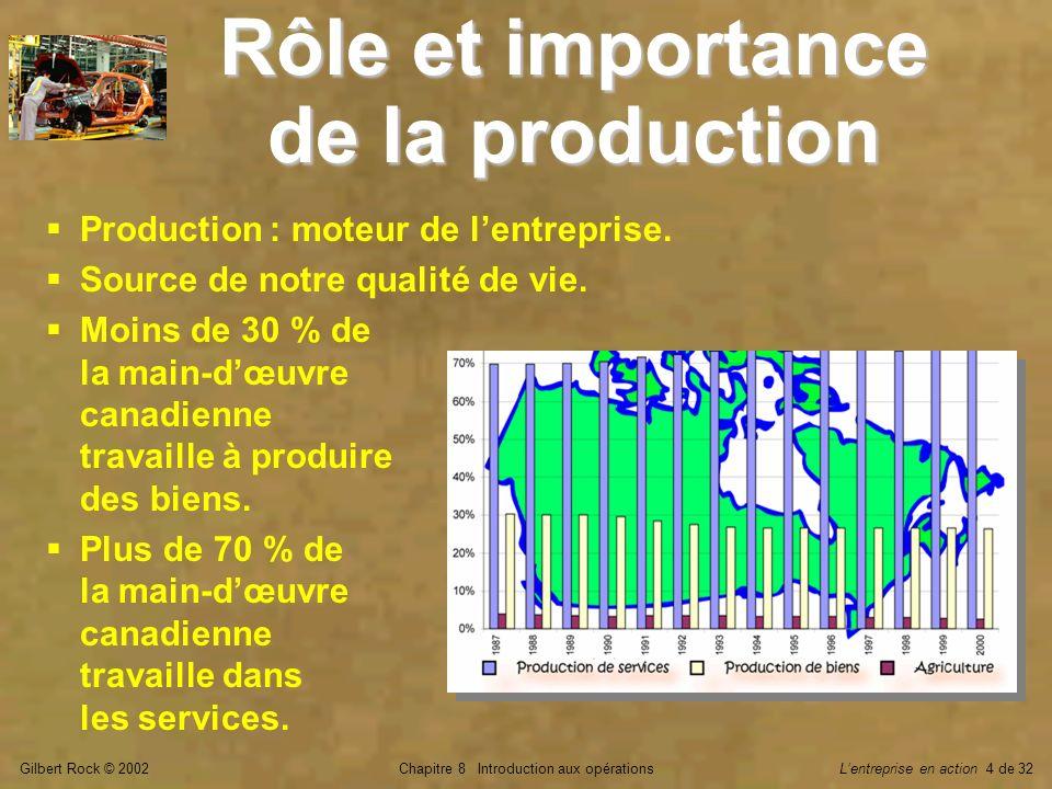 Gilbert Rock © 2002Chapitre 8 Introduction aux opérationsLentreprise en action 4 de 32 Rôle et importance de la production Production : moteur de lent