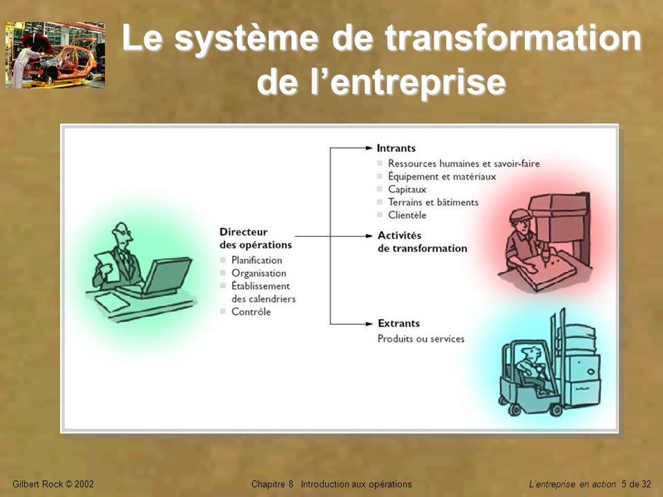 Gilbert Rock © 2002Chapitre 8 Introduction aux opérationsLentreprise en action 5 de 32 Le système de transformation de lentreprise