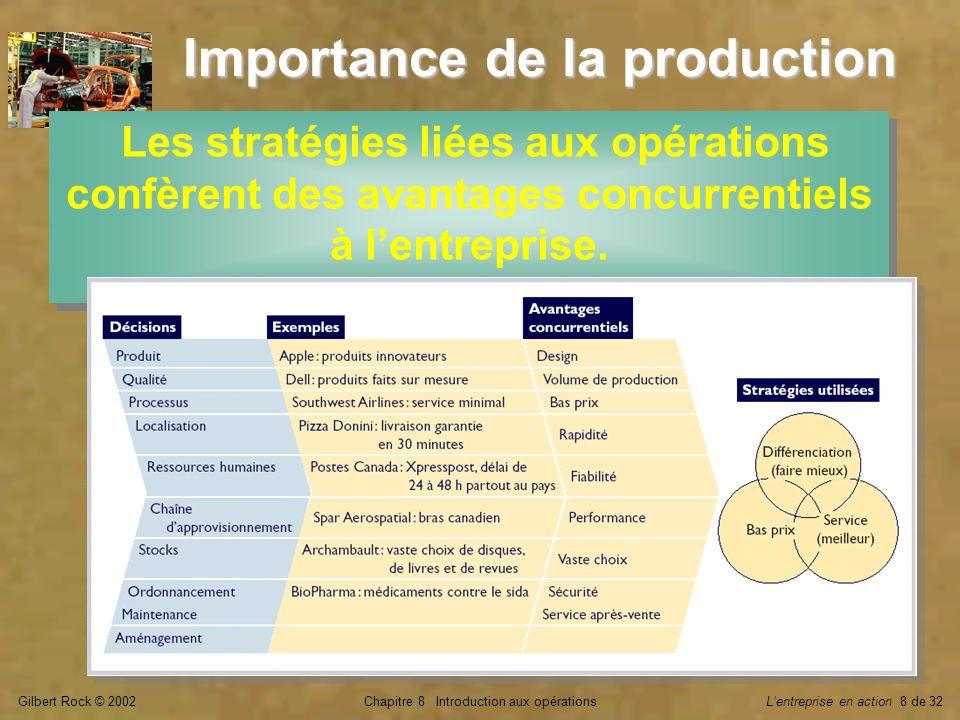 Gilbert Rock © 2002Chapitre 8 Introduction aux opérationsLentreprise en action 8 de 32 Les stratégies liées aux opérations confèrent des avantages concurrentiels à lentreprise.