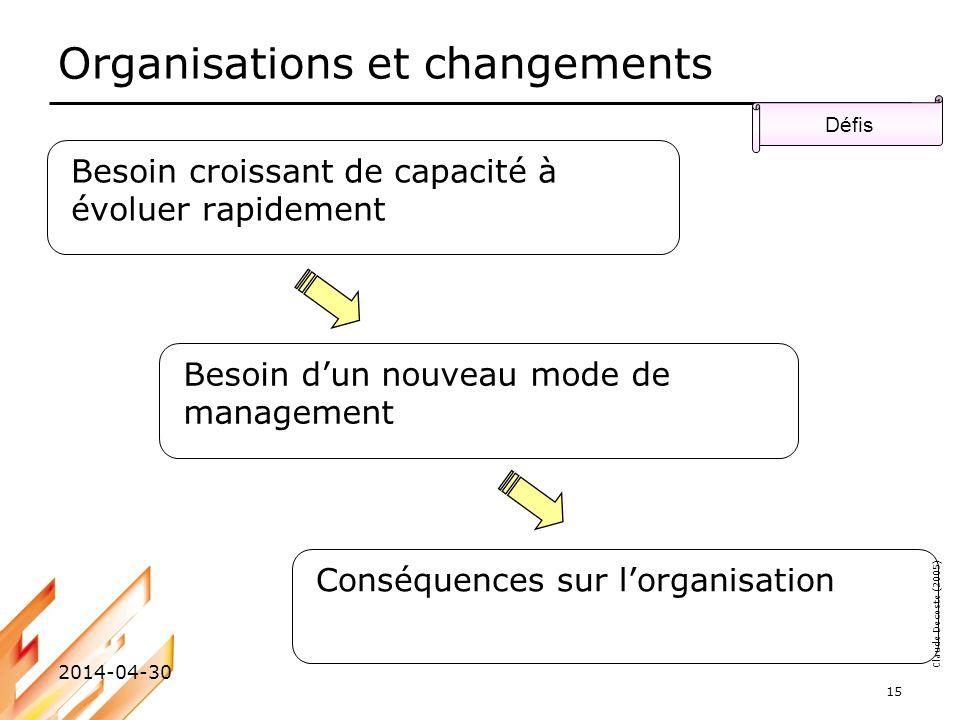 Claude Decoste (2005) 2014-04-30 15 Organisations et changements Besoin croissant de capacité à évoluer rapidement Besoin dun nouveau mode de manageme