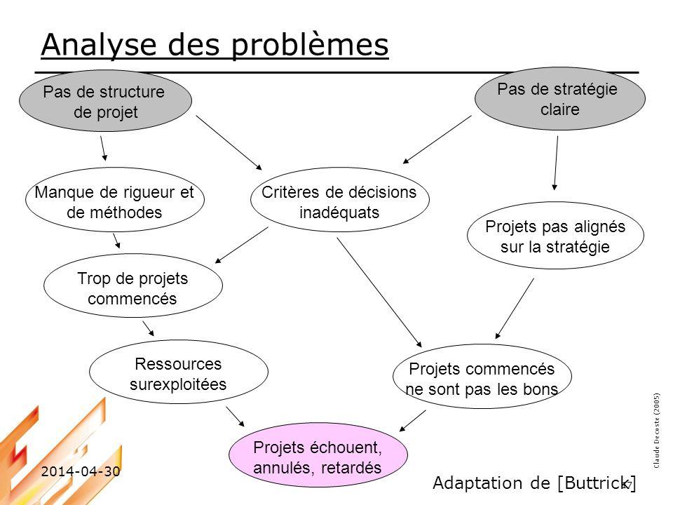 Claude Decoste (2005) 2014-04-30 17 Analyse des problèmes Adaptation de [Buttrick] Pas de structure de projet Pas de stratégie claire Projets pas alig