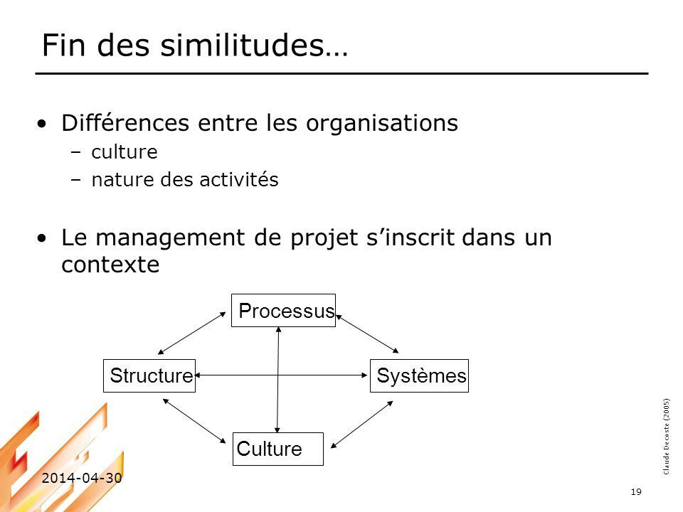 Claude Decoste (2005) 2014-04-30 19 Fin des similitudes… Différences entre les organisations –culture –nature des activités Le management de projet si