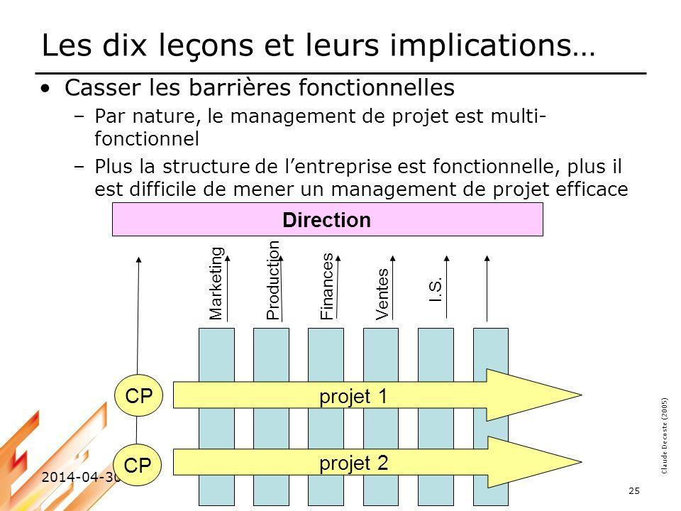 Claude Decoste (2005) 2014-04-30 25 Les dix leçons et leurs implications… Casser les barrières fonctionnelles –Par nature, le management de projet est