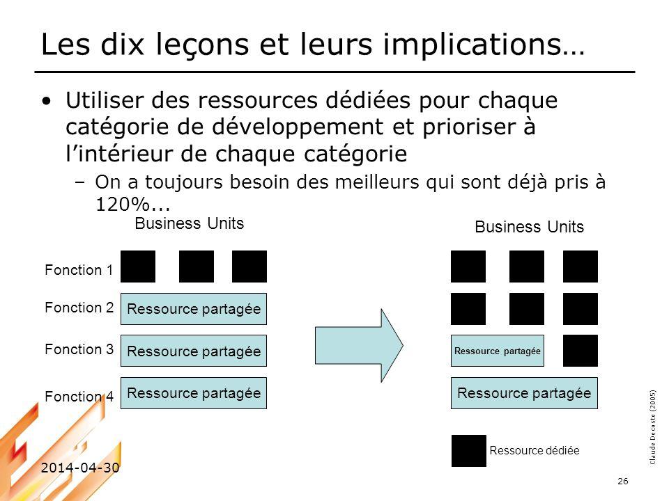 Claude Decoste (2005) 2014-04-30 26 Les dix leçons et leurs implications… Utiliser des ressources dédiées pour chaque catégorie de développement et pr