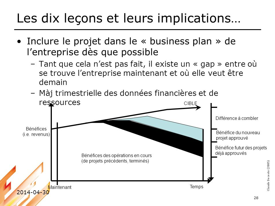 Claude Decoste (2005) 2014-04-30 28 Les dix leçons et leurs implications… Inclure le projet dans le « business plan » de lentreprise dès que possible