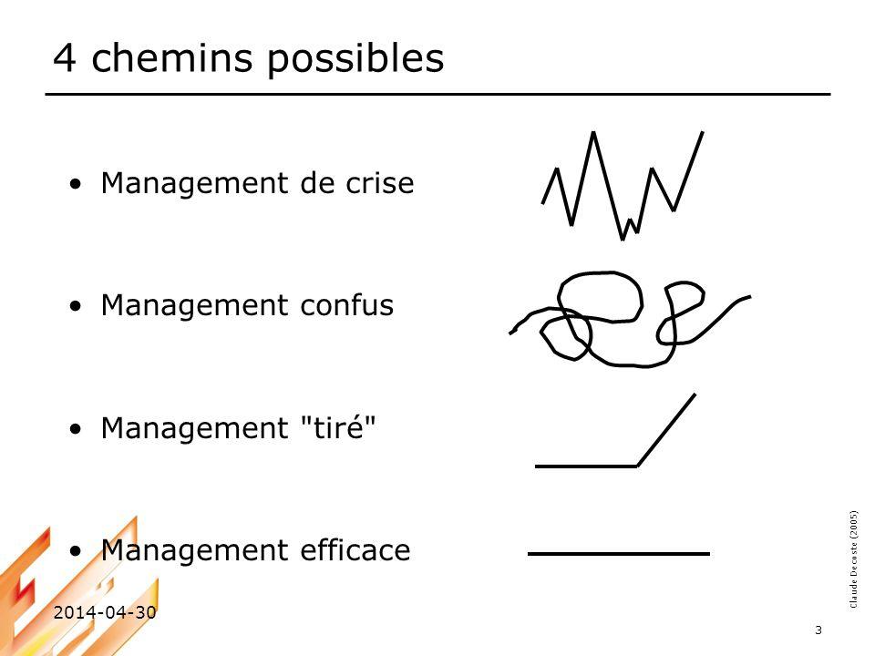 Claude Decoste (2005) 2014-04-30 4 2 types de management Management réactif –Chef de projet impulsif –perspective étroite –problèmes réglés à leur apparition –les projets dépassent généralement les coûts et les délais Management proactif –perspective large –problèmes courants réglés dans une optique de long terme –décisions prises après évaluation des options possibles