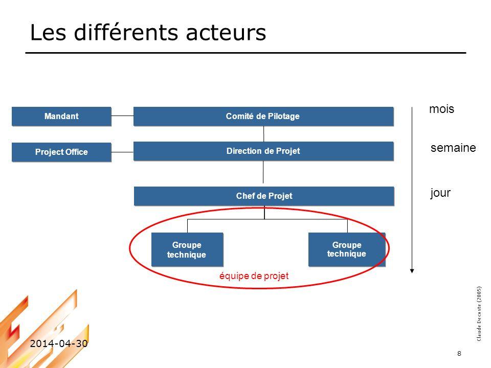Claude Decoste (2005) 2014-04-30 19 Fin des similitudes… Différences entre les organisations –culture –nature des activités Le management de projet sinscrit dans un contexte Processus StructureSystèmes Culture