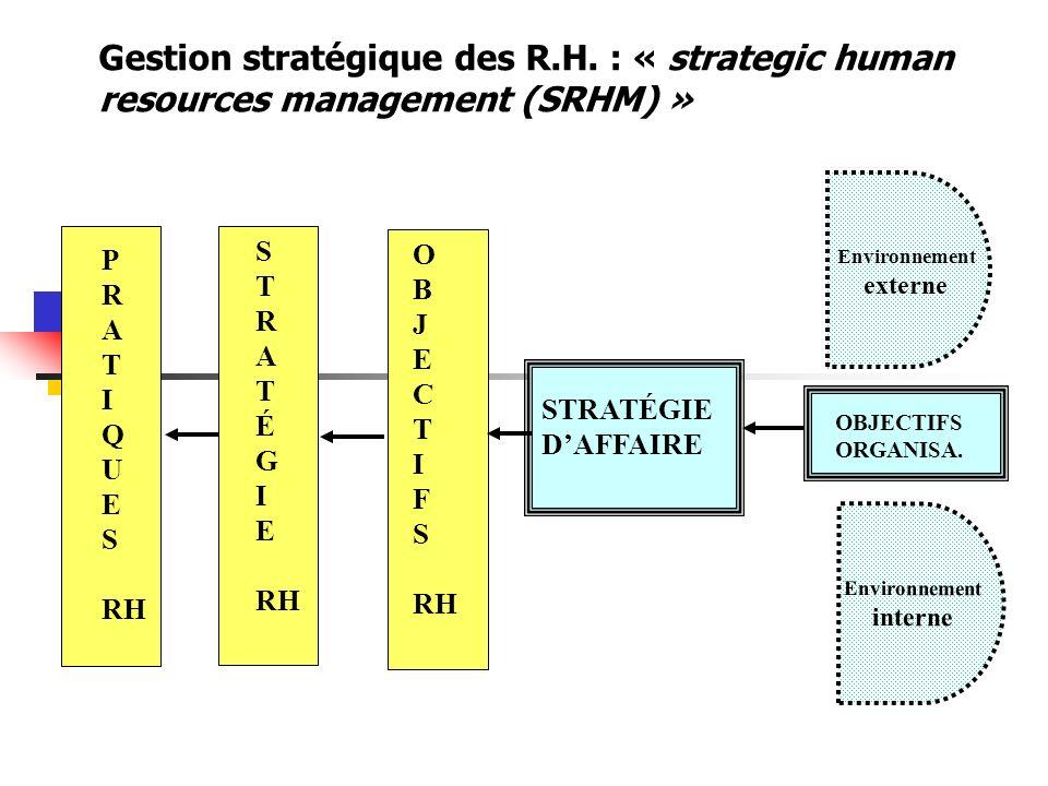 Environnement interne Environnement externe OBJECTIFS ORGANISA.