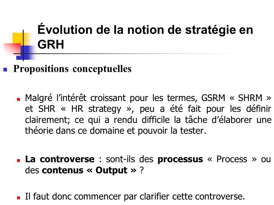 Évolution de la notion de stratégie en GRH Propositions conceptuelles Malgré lintérêt croissant pour les termes, GSRM « SHRM » et SHR « HR strategy », peu a été fait pour les définir clairement; ce qui a rendu difficile la tâche délaborer une théorie dans ce domaine et pouvoir la tester.