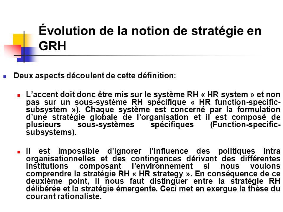 Évolution de la notion de stratégie en GRH Deux aspects découlent de cette définition: Laccent doit donc être mis sur le système RH « HR system » et non pas sur un sous-système RH spécifique « HR function-specific- subsystem »).