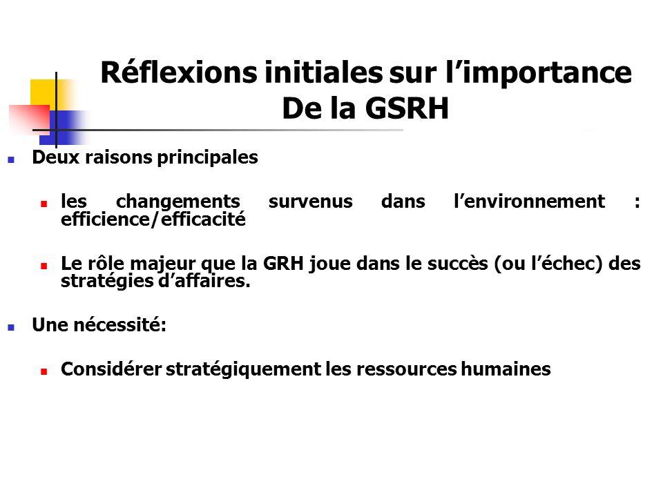 Réflexions initiales sur limportance De la GSRH Deux raisons principales les changements survenus dans lenvironnement : efficience/efficacité Le rôle majeur que la GRH joue dans le succès (ou léchec) des stratégies daffaires.