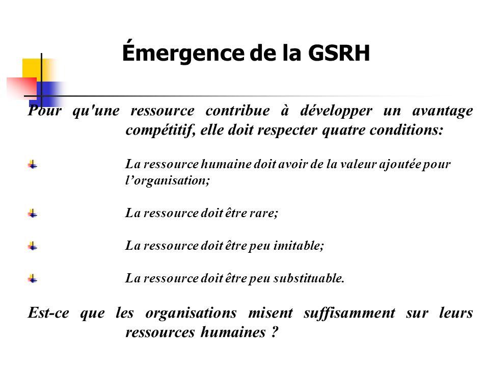 Émergence de la GSRH Pour qu une ressource contribue à développer un avantage compétitif, elle doit respecter quatre conditions: La ressource humaine doit avoir de la valeur ajoutée pour lorganisation; La ressource doit être rare; La ressource doit être peu imitable; La ressource doit être peu substituable.