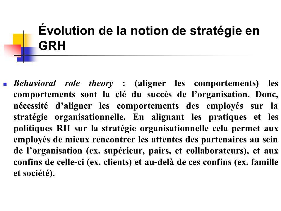 Évolution de la notion de stratégie en GRH Behavioral role theory : (aligner les comportements) les comportements sont la clé du succès de lorganisation.