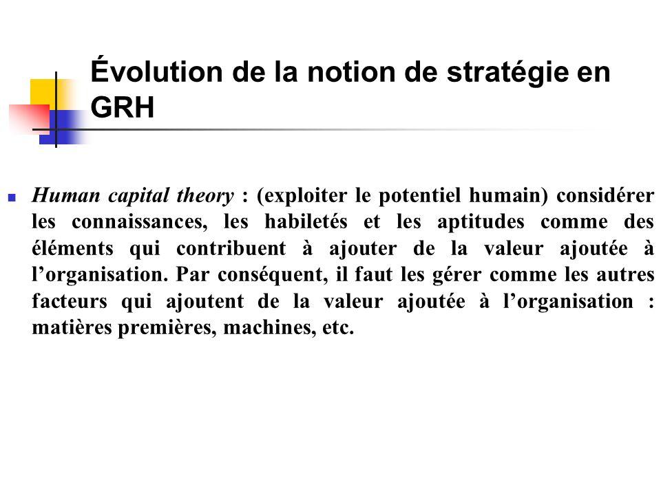 Évolution de la notion de stratégie en GRH Human capital theory : (exploiter le potentiel humain) considérer les connaissances, les habiletés et les aptitudes comme des éléments qui contribuent à ajouter de la valeur ajoutée à lorganisation.