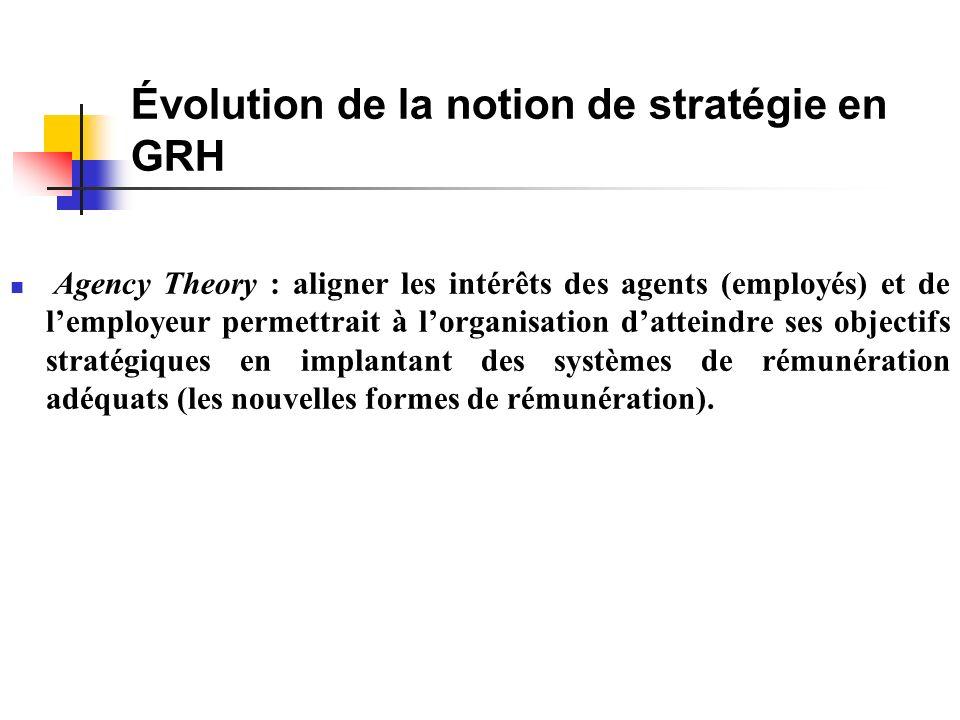 Évolution de la notion de stratégie en GRH Agency Theory : aligner les intérêts des agents (employés) et de lemployeur permettrait à lorganisation datteindre ses objectifs stratégiques en implantant des systèmes de rémunération adéquats (les nouvelles formes de rémunération).