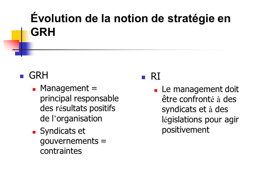 GRH Management = principal responsable des r é sultats positifs de l organisation Syndicats et gouvernements = contraintes RI Le management doit être confront é à des syndicats et à des l é gislations pour agir positivement Évolution de la notion de stratégie en GRH