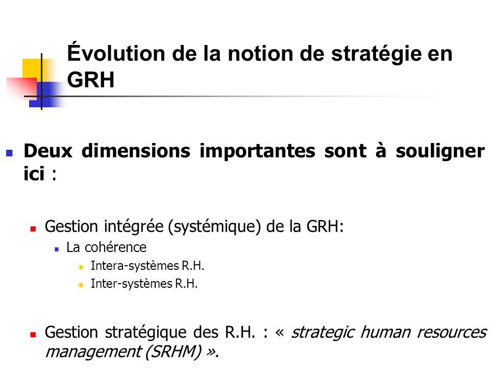 Évolution de la notion de stratégie en GRH Deux dimensions importantes sont à souligner ici : Gestion intégrée (systémique) de la GRH: La cohérence Intera-systèmes R.H.
