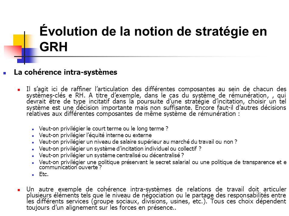 Évolution de la notion de stratégie en GRH La cohérence intra-systèmes Il sagit ici de raffiner larticulation des différentes composantes au sein de chacun des systèmes-clés e RH.
