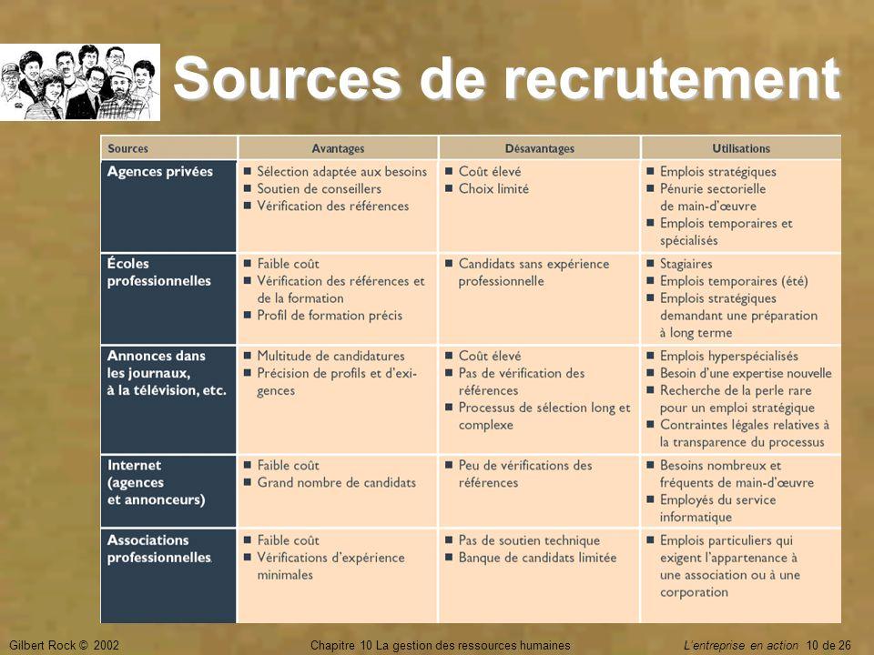 Gilbert Rock © 2002Chapitre 10 La gestion des ressources humaines Lentreprise en action 10 de 26 Sources de recrutement