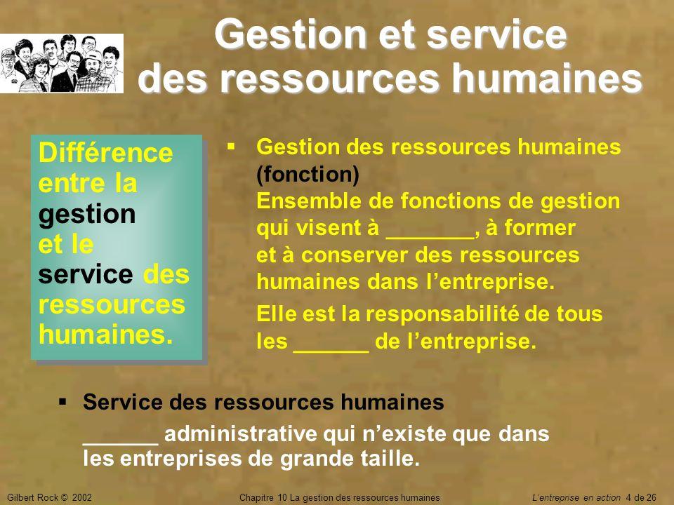 Gilbert Rock © 2002Chapitre 10 La gestion des ressources humaines Lentreprise en action 5 de 26 Évolution de la gestion des ressources humaines Gestion éclatée des employés (1900-1940) __________ de la main-dœuvre non spécialisée Apparition des grandes industries manufacturières Gestion intégrée des ressources humaines (1940-1980) Montée de la _____________ La sélection, la formation et la motivation ne sont plus considérées comme des dépenses inutiles, mais comme des facteurs de compétitivité Gestion à long terme des ressources humaines (depuis 1980) Changement des impératifs économiques, ____________ Meilleure formation de la main-dœuvre Restructuration des entreprises : impartition et intraprenariat
